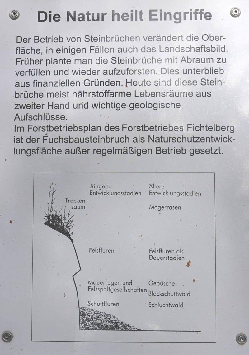 """Infotafel beim Steinbruch """"Fuchsbau"""""""